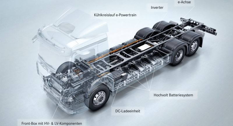 World premiere of the new eActros, Daimler Trucks, Daimler Global MediaSite, 06 - 2021, Press Archives, eActros, Trucks, Trucks & Buses, Neue Motive 2020, Mercedes-Benz, MediaSite, Brands & Products, Press Kits sorted by years, 2021